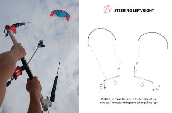 så här styr du en kite i vindfönstret