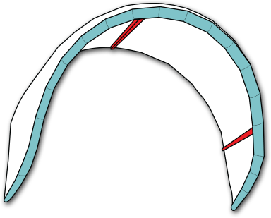 Kite med 3 strutar